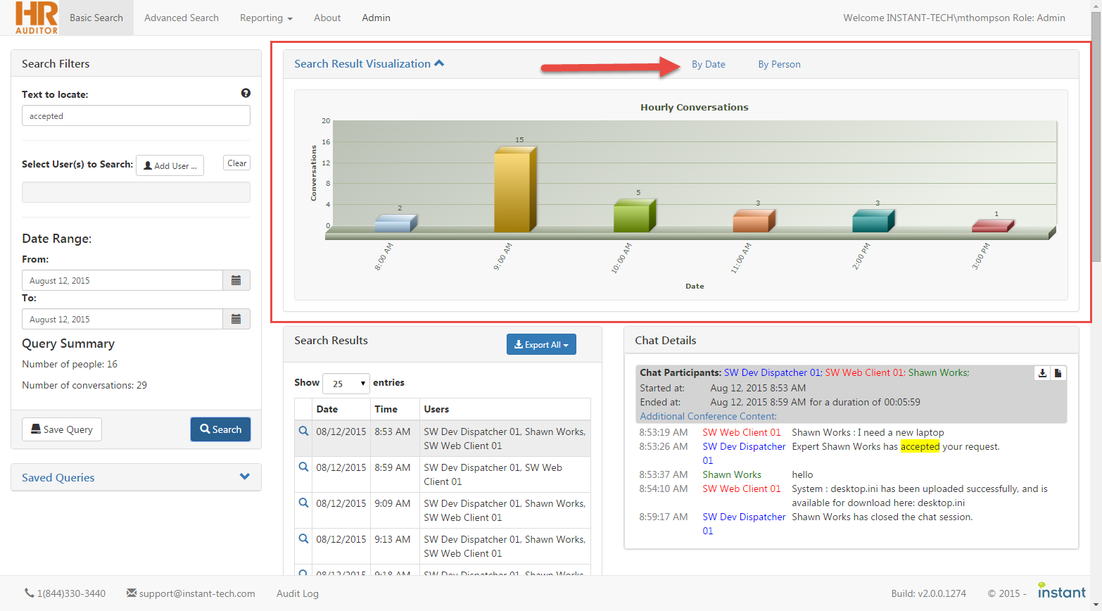 By default, the Search Result Visualization is initially displayed by date